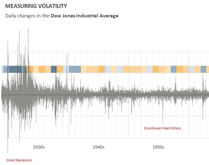 http://www.excelhero.com/blog/images/Volatility_small.png