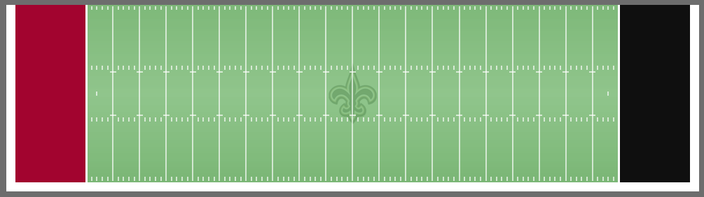 http://www.excelhero.com/blog/images/drive_chart_grass_with_yardlines_endzones.png