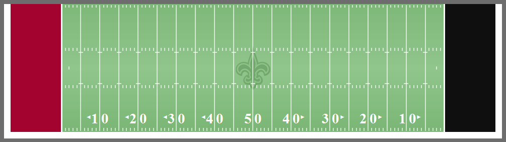 http://www.excelhero.com/blog/images/drive_chart_grass_with_yardlines_linenumbers.png