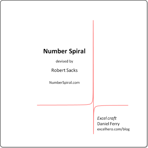 numberspiral_opening_page.png
