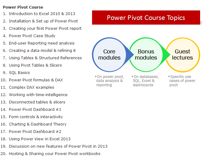 powerpivotcourse.png