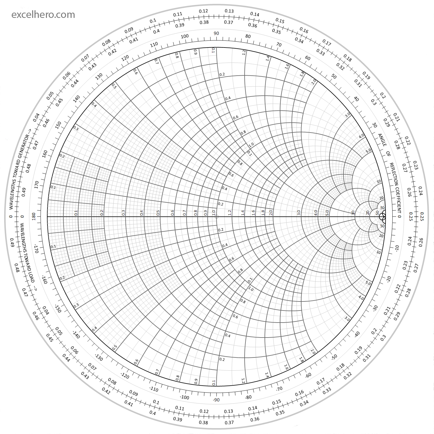 smith_chart_small_size_excelhero.com.png